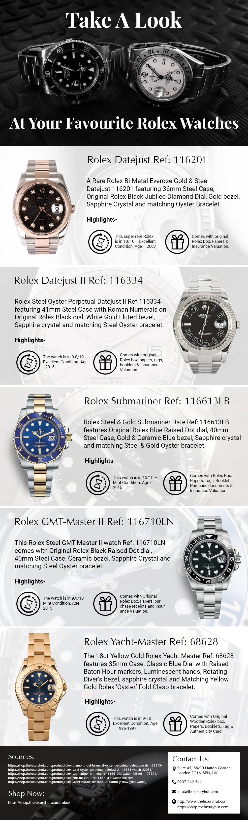 sellrolexwatch